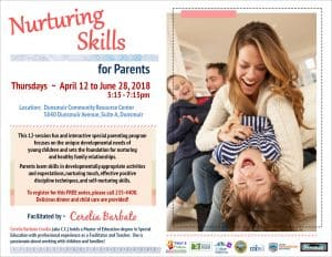 Nurturing Skills for Parents @ Dunsmuir CRC
