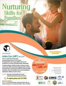 Nurturing Skills for Families @ Dunsmuir Community Resource Center
